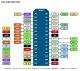 Diagrama de salidas NodeMCU